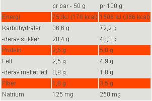 Næringsinnhold Squeezy Energy bar