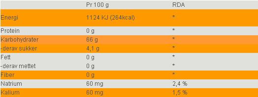 Næringsinnhold Squeezy Energy Gel 500ml refill