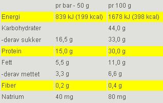 Næringsinnhold Squeezy Recovery Bar