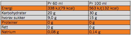 Skjermbilde 2015-10-21 kl. 10.00.24